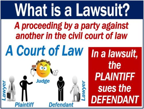 Lawsuit - definition and illustration