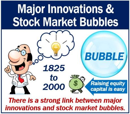 Major innovations and stock market bubbles