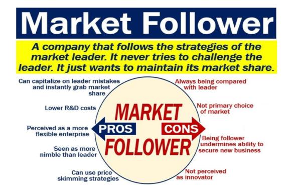 Market_Follower