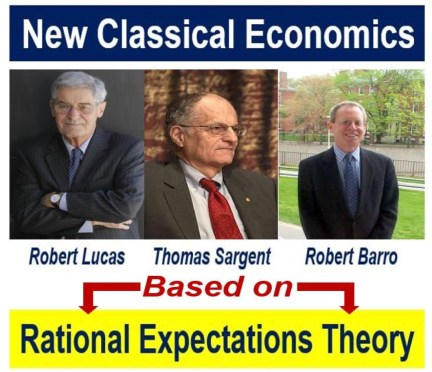 New_Classical_Economics_Rational_Expectations_Theory