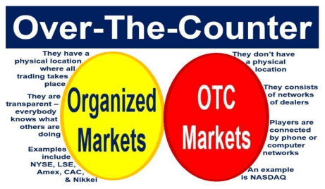 What is over the counter (OTC)? Definition and meaning