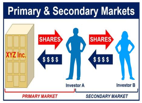 Primary_Market_Secondary_market