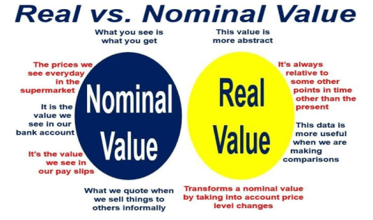 Real_Nominal_Value