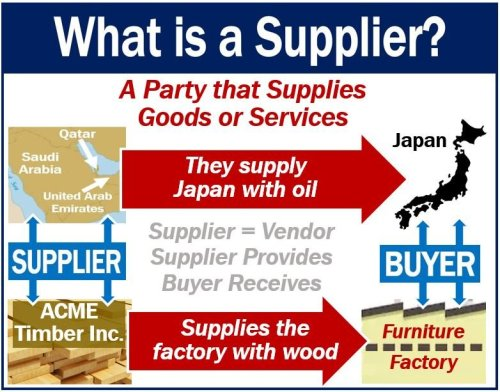 Supplier - definition
