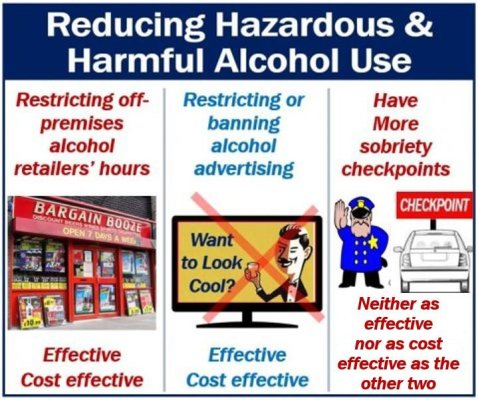 Three options to reduce hazardous and harmful alcohol use