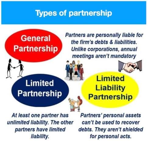 Types_of_Partnership