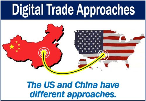 Digital trade approaches of China and the US
