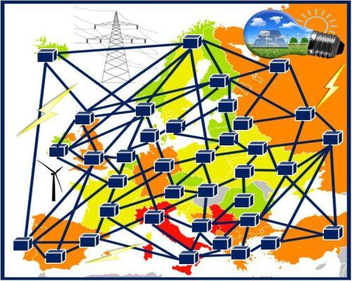 European Electricity Market - Blockchain Technology