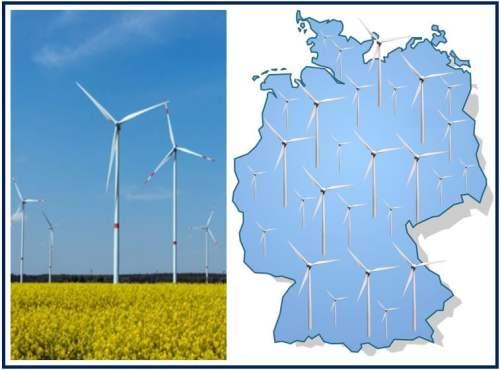 German Wind Power