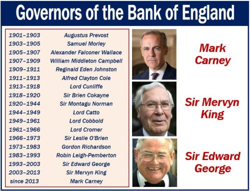 Governors of the Bank of England