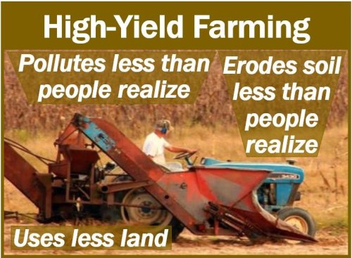 High-Yield Farming pollutes less than we realize