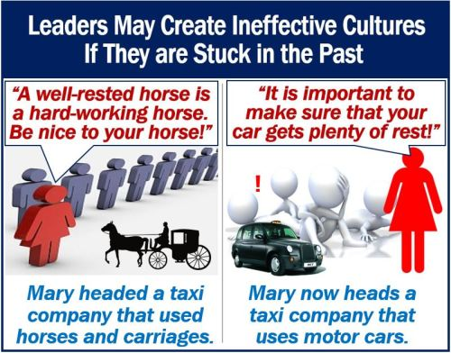 Ineffective Cultures of some leaders