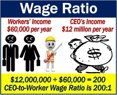Wage Ratio - definition and example