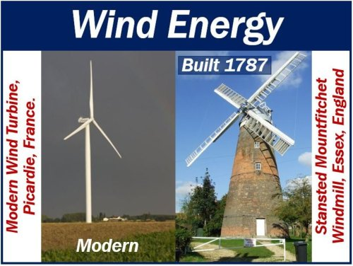 What is wind energy? Definition and examples, Alternative Energy Today