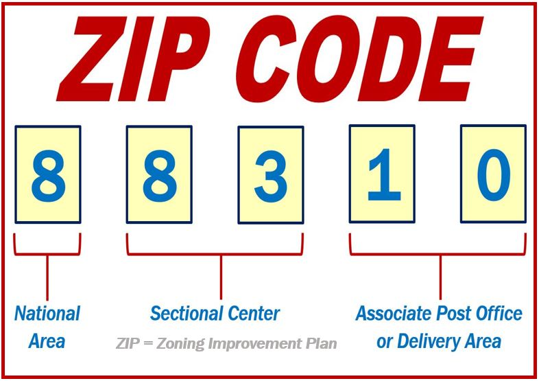 What Is A Zip Code Definition And Examples Market Business News