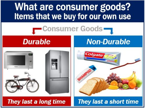 Consumer Goods - definition and examples