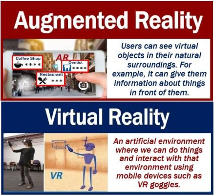 What is augmented reality or AR? Definition and examples