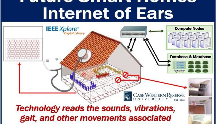 Future Smart Homes – Internet of Ears