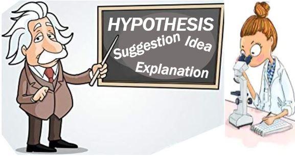 Hypothesis Thumbnail