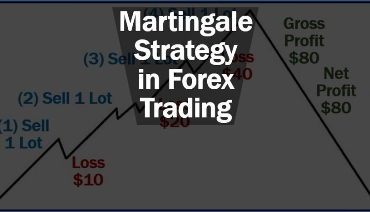Martingale strategy in Forex Trading Thumbnail
