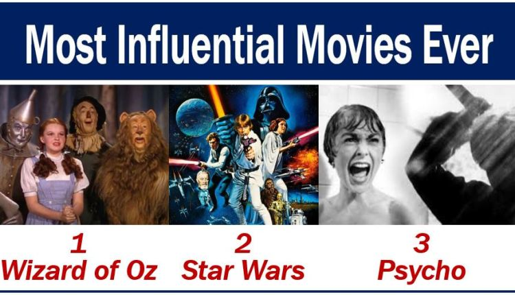 Most influential movies ever