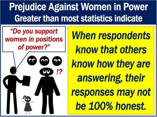 Prejudice against women in power