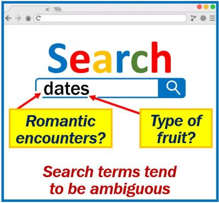 Search terms - image