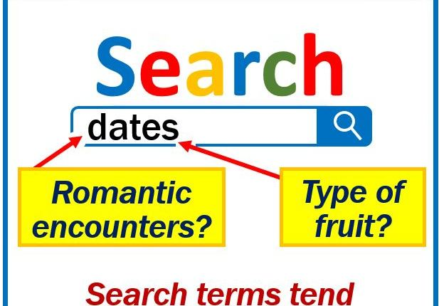Search terms – image