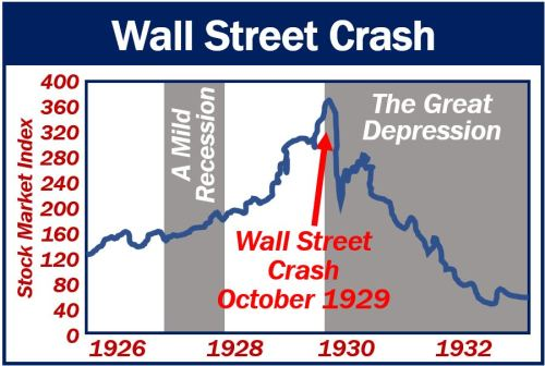 Wall Street Crash and subsequent great depression
