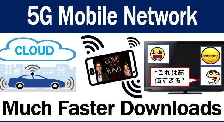 5G mobile network thumbnail