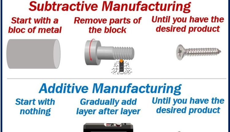 Additive Manufacturing and Subtractive Manufacturing image