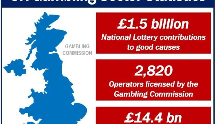 Gambling Tax Article – Gambling Commissions Statistics