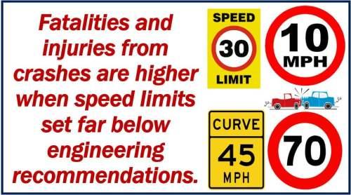 Setting speed limits - image
