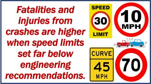 Setting speed limits - image