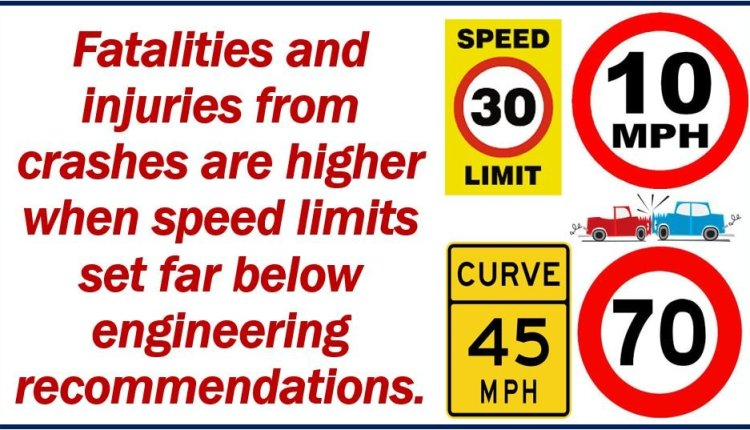Setting speed limits – image