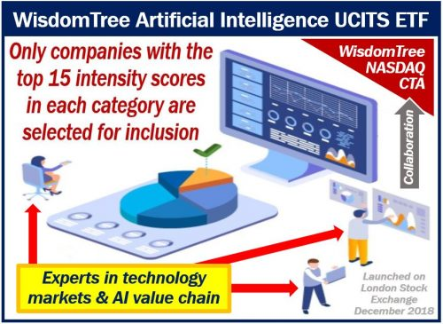 WisdomTree Artificial Intelligence UCITS ETF