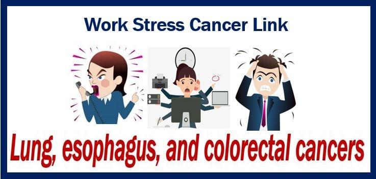 Work Stress Cancer Link – Thumbnail