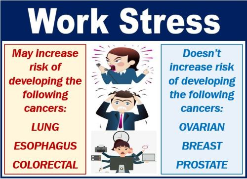 Work Stress - cancer risk