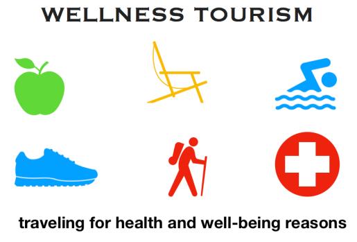 Wellness_Tourism