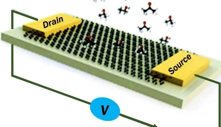 Graphene Biosensor article – image top