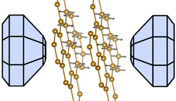 Magnetic Graphene article – image