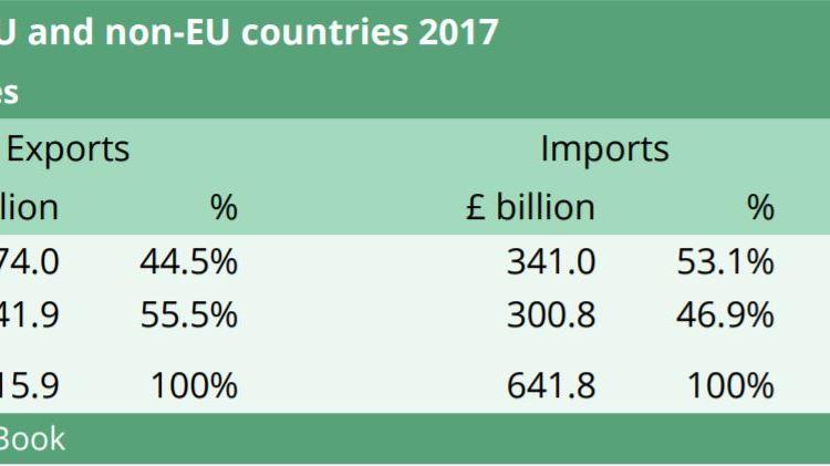 UK international trade deals article – image 1