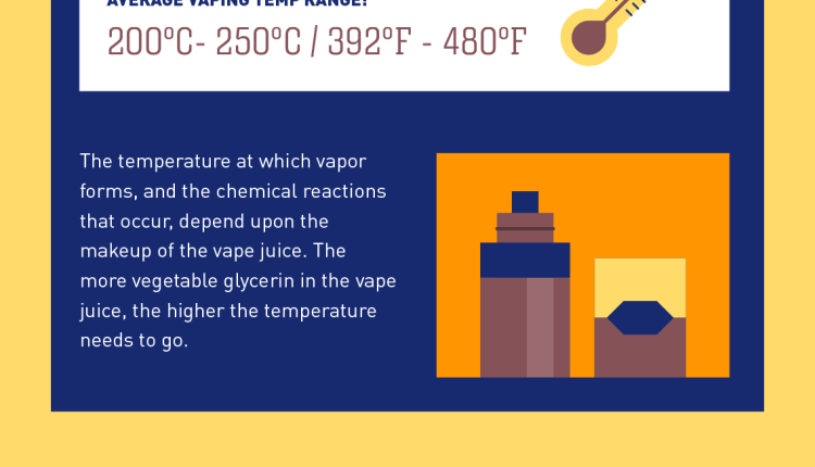lizard-juice-the-science-of-vaping-d1a-jan15