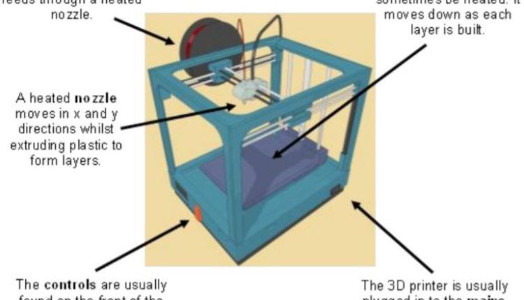 Desktop 3D printers emissions article – thumbnail