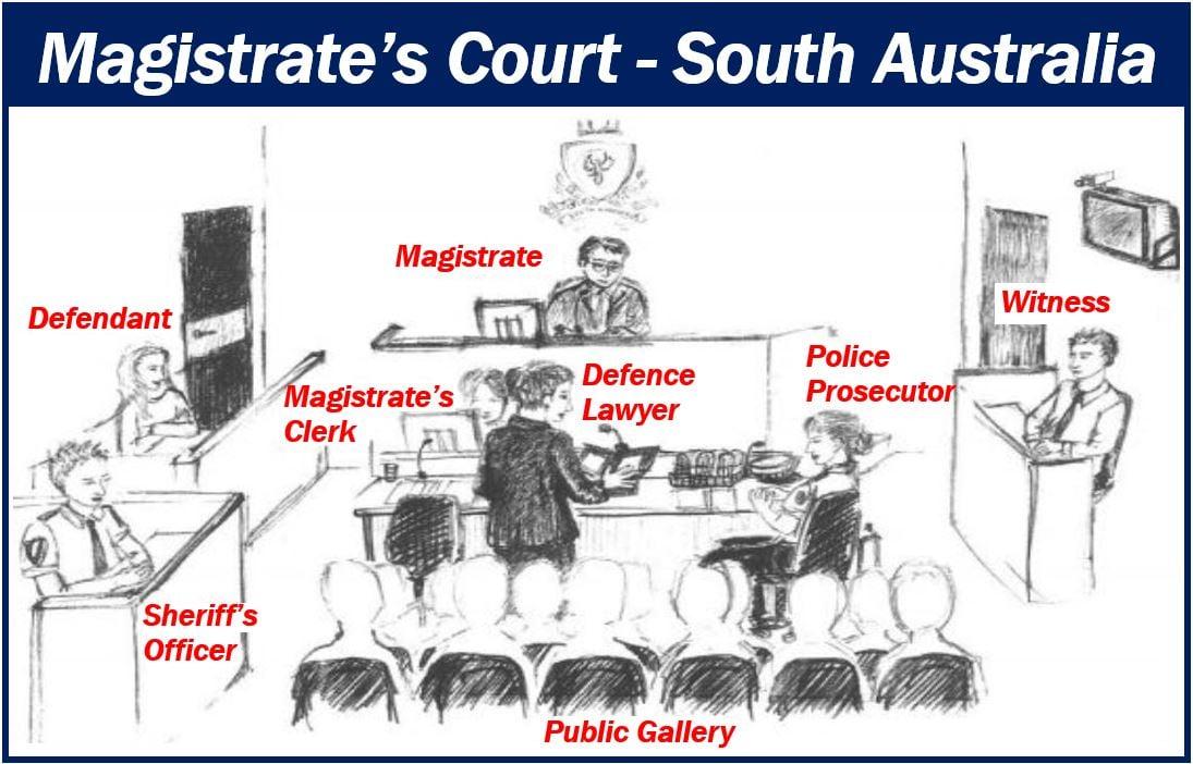 Magistrates court - South Australia 1121