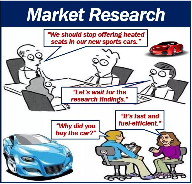 Market research image - 8838838833