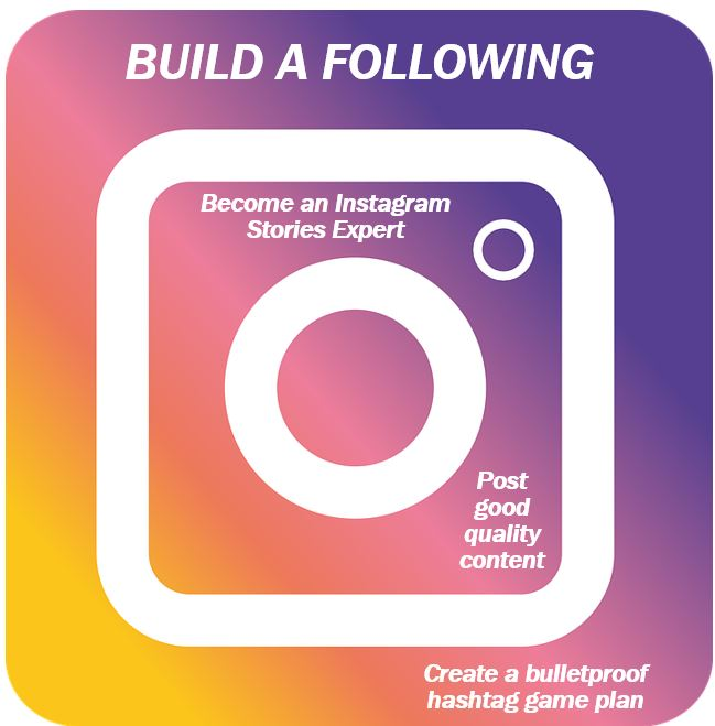 Build an Instagram following image 44444