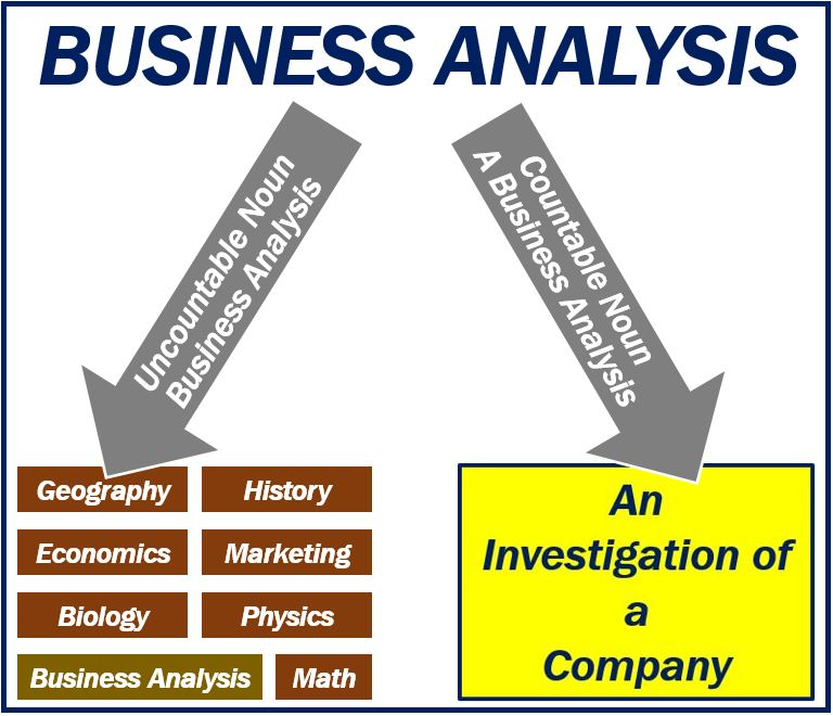Business analysis image 5555555