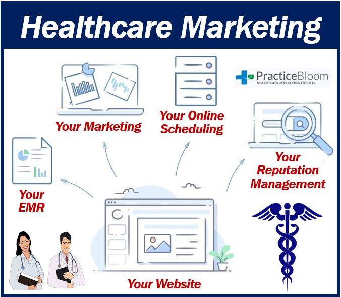 Healthcare marketing image bloom 4434333