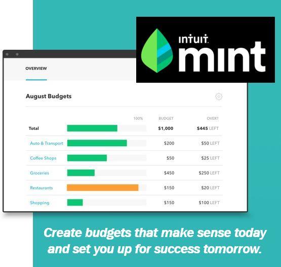 Intuit Mint - app
